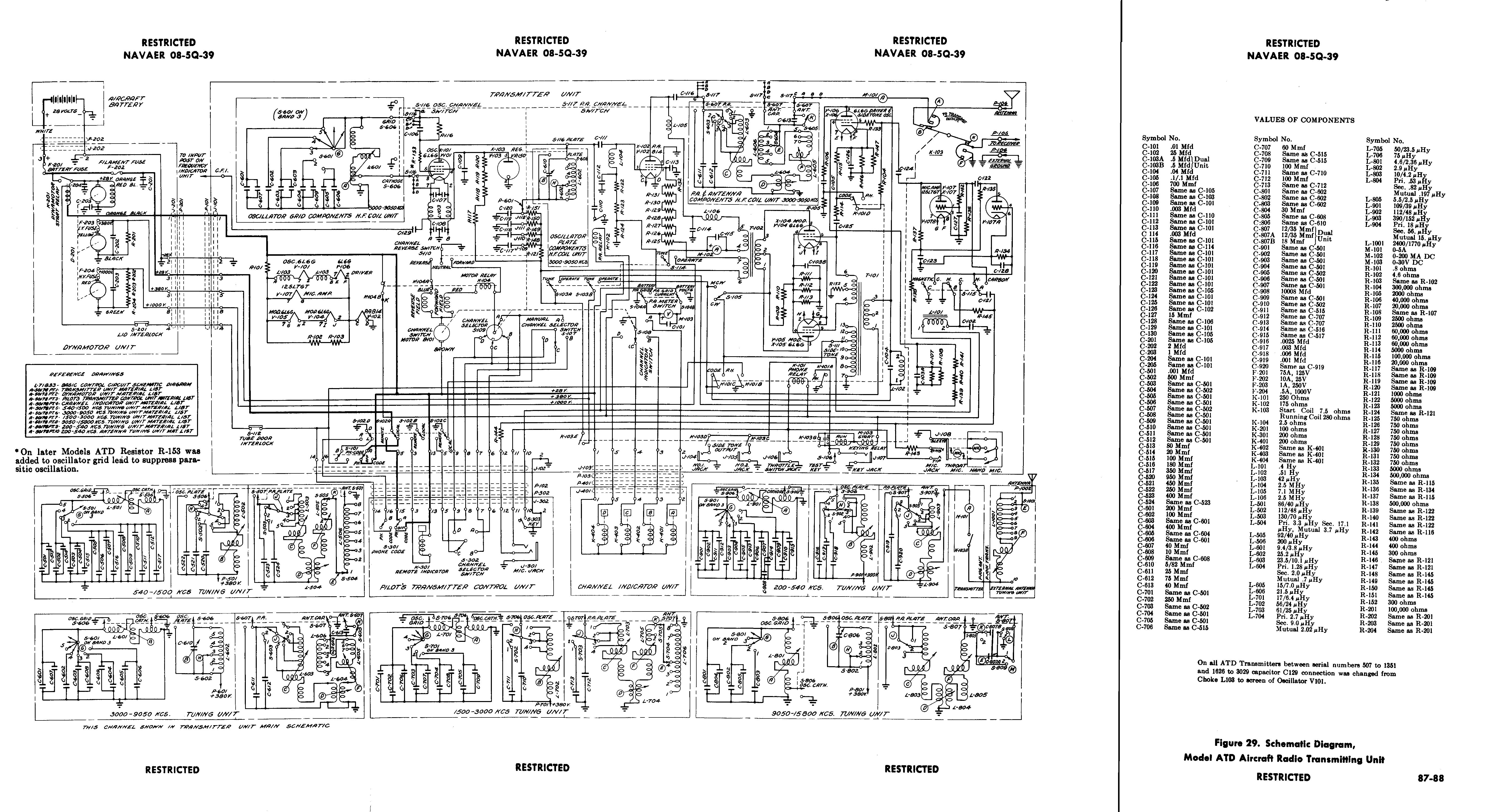 Wwii Radio Documents